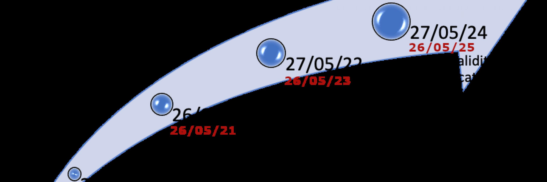TimeDMRev1